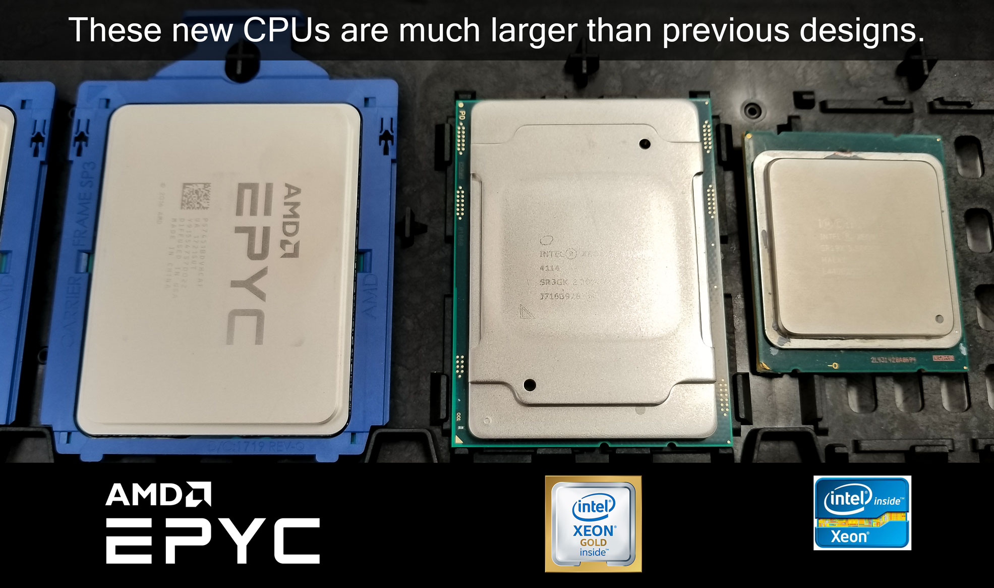 New CPUs are rather large